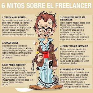 6 MITOS SOBRE EL FREELANCER