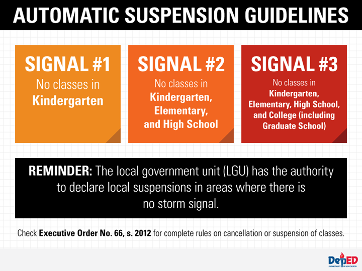 Automatic Suspension Guidelines DepEd