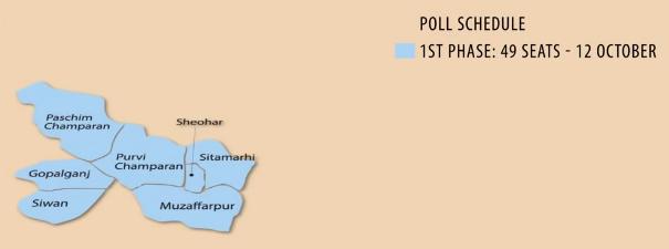Bihar Election Phase 1