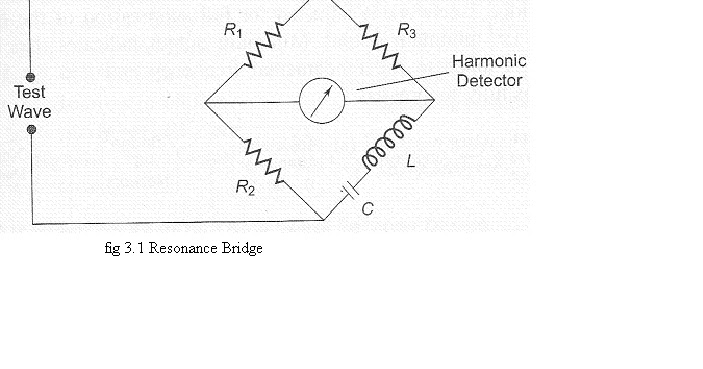 Network Analyzer And Harmonic : Electronics notes working of the harmonic distortion