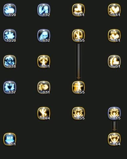 Dragon Nest MMO Sorceress Skill Buil Tree