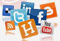 ROI van Sociale Media