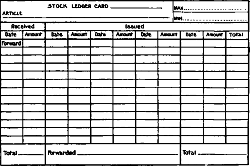 Method of recording transactions with card stock | Warehouse and ...