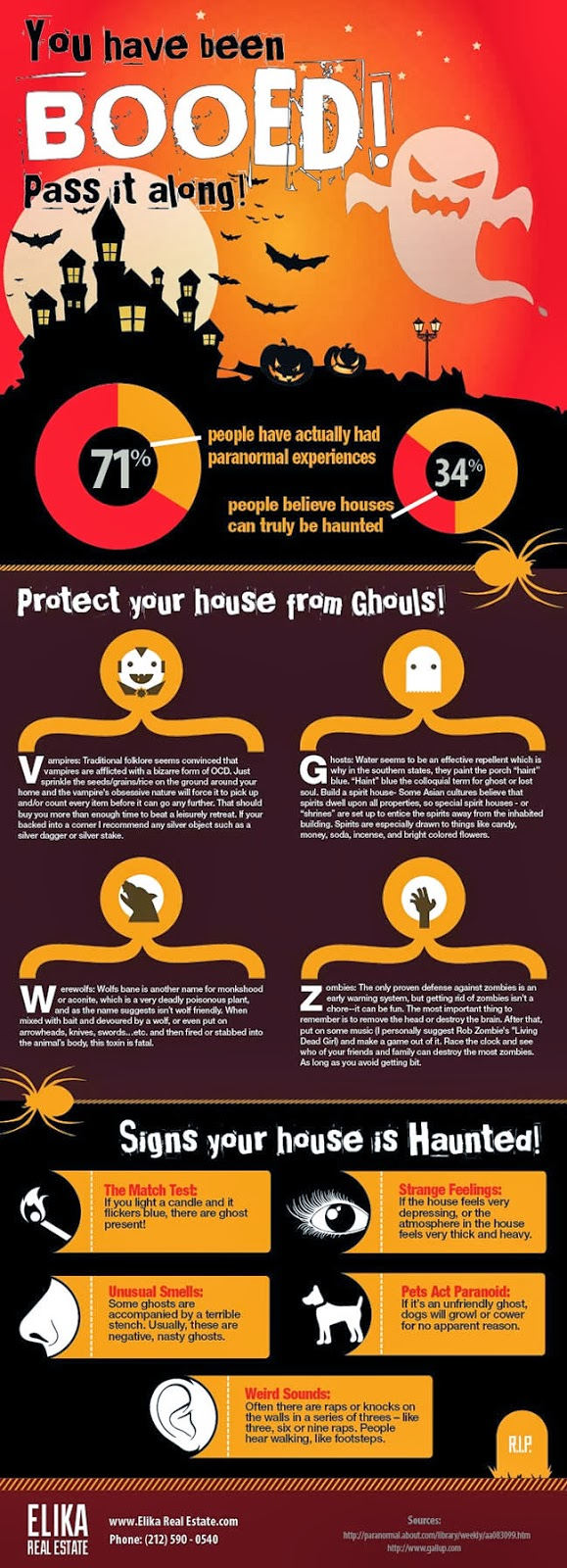 Signs Your House IS Haunted!