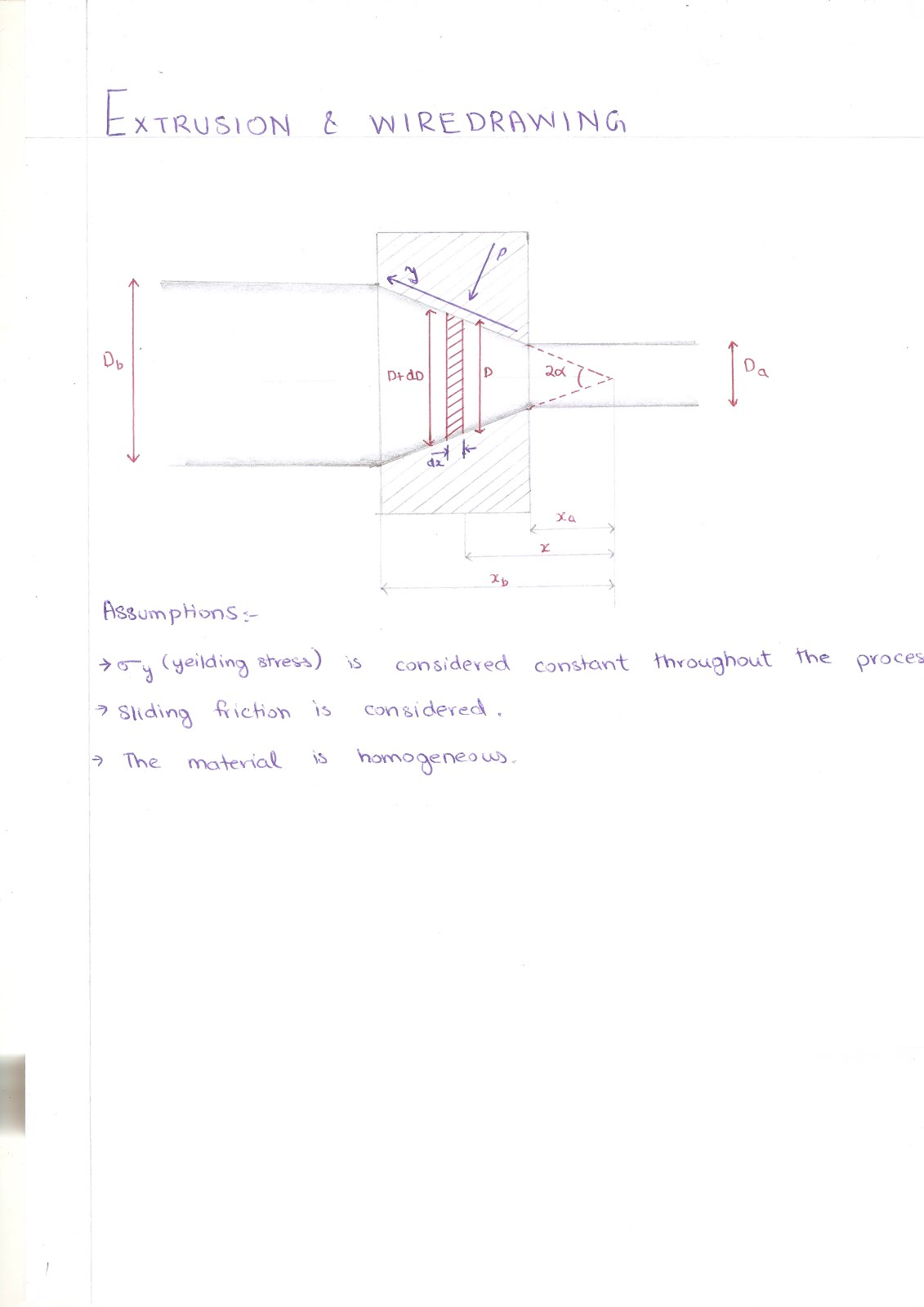 DERIVATION OF WIRE DRAWING AND EXTRUSION CALCULATION