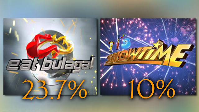 Eat Bulaga vs Its Showtime