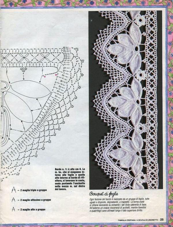 Каймы и кружево вязание крючком 63