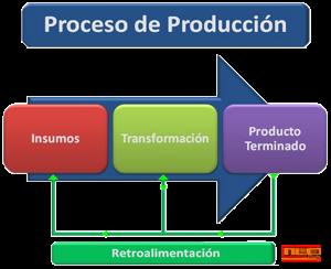 proyec2.png
