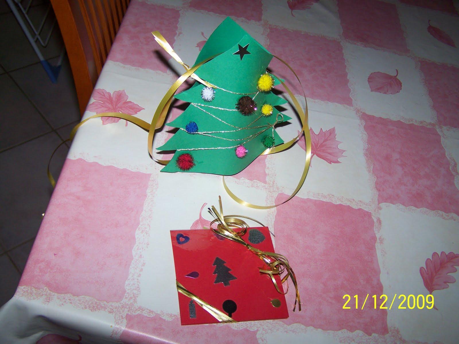 #20AB8B Mes Idees De Sorties Sympa: Bricolage De Noel Des Enfants 5667 idée déco noel maternelle 1600x1200 px @ aertt.com