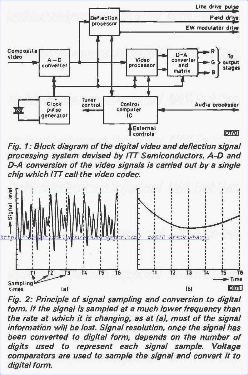 Anleitungen & Schaltbilder Original Service Manual Blaupunkt Ampliefier Bmx 240 Verschiedene Stile