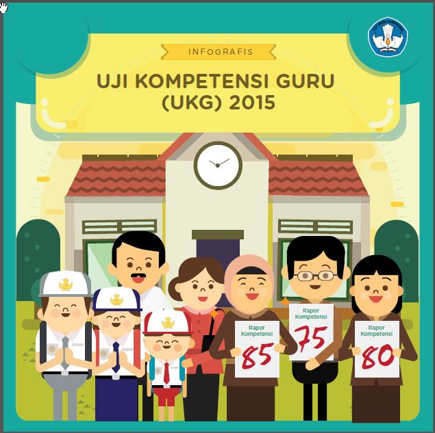 Info Grafis UKG Tahun 2015 Kemdikbud