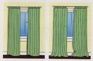 Какой ширины должны быть шторы