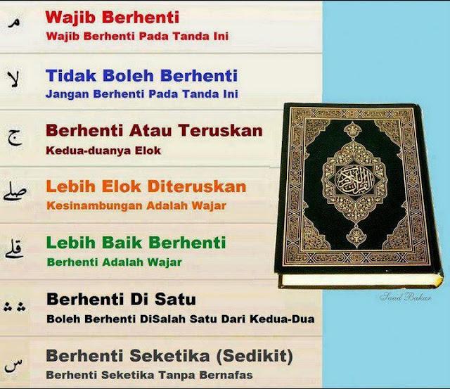 Nina Maslizza Kenali Simbol Dan Maksud Dalam Al Quran