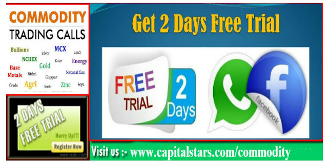 Commodity Calls, Commodity Trading Tips
