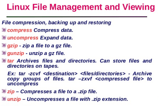 How to Zip a Folder in Linux
