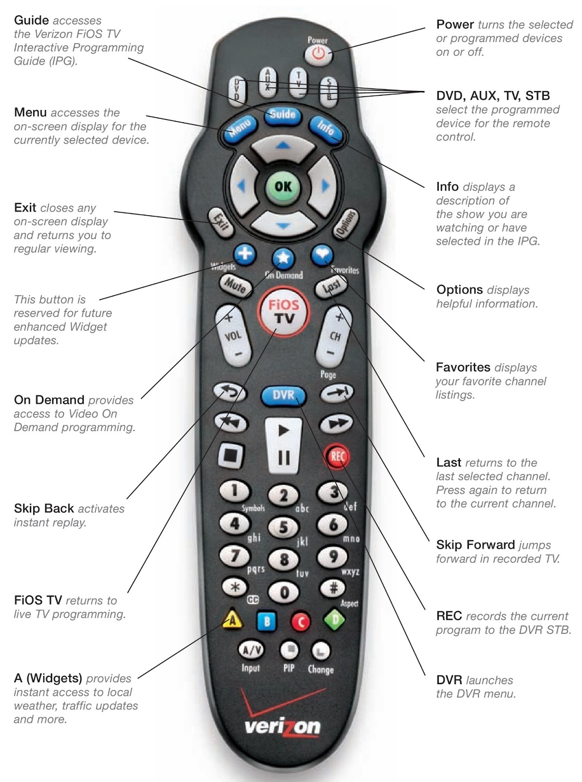 Admirable Fios Wiring Diagram Vcr Wiring Diagram Library Wiring Digital Resources Remcakbiperorg