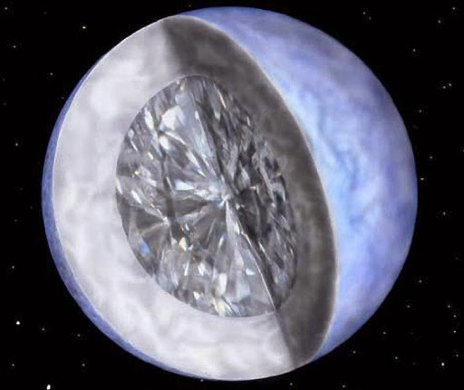 Diamond Core Planet