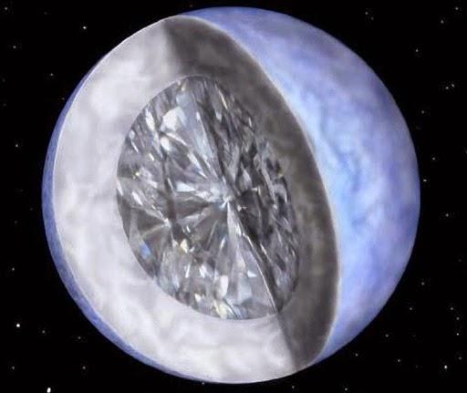 Diamond Core Planet