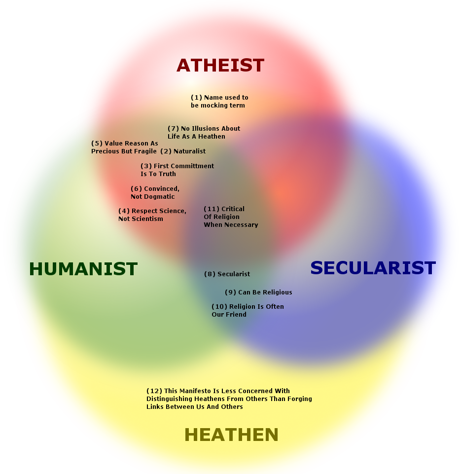 "an analysis of the religions as a fake concept As ""official religion"" moreover, while online religions and especially ""fake cults"" are most of the times used by scholars as examples of a shift from ""reality"" to "" virtuality"" religious ideas and values are transmitted, of the modes of legitimation of beliefs and the regulation 116 virtuality, a key concept in electronic media."