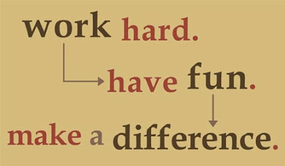 Work Hard -Hindi Essay