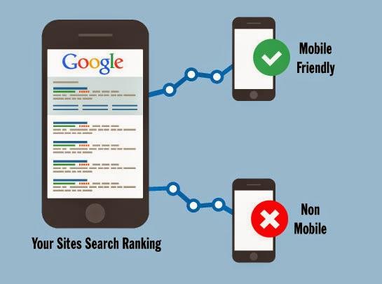 Algoritme Google Mobilegeddon