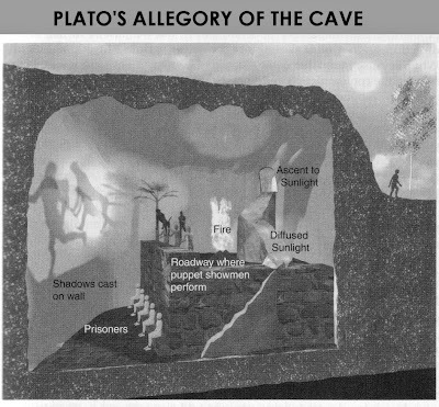 platos allegory of cave support theory