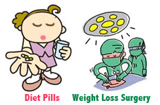 Dangerous diet methods including diet pills and weight loss surgery