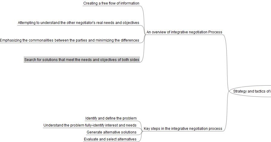 difference between distributive and integrative bargaining essay