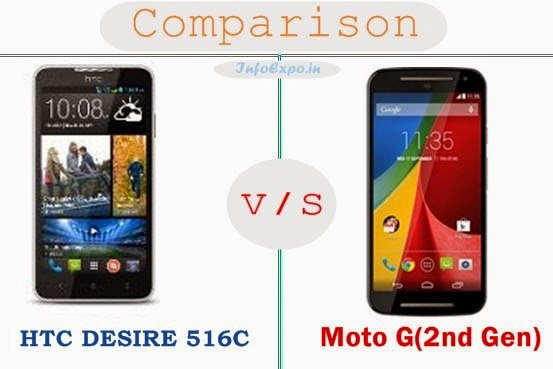 Compare HTC DESIRE 516C  with Motorola Moto G (2nd Gen) - Specs and Price