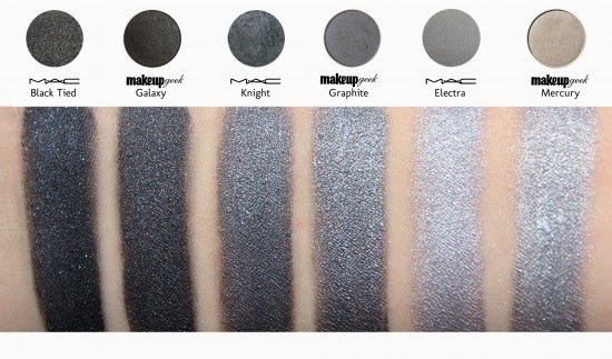 Makeup geek mac