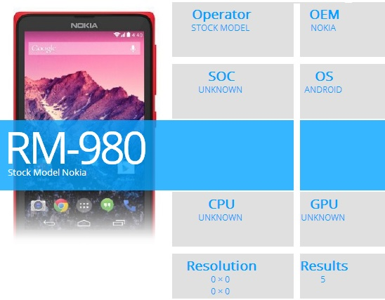 Android running Nokia phone specifications