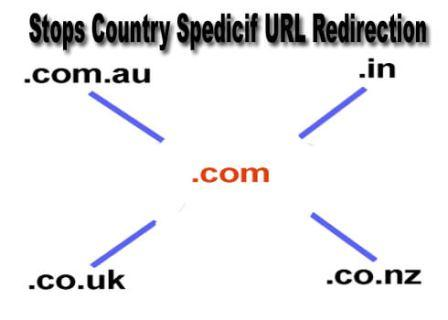 How to add country specific URL redirection. This is so simple that a non technical blogger can also perform this change.