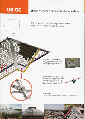 Profil UK60 Rangka Atap Baja Ringan J STEEL