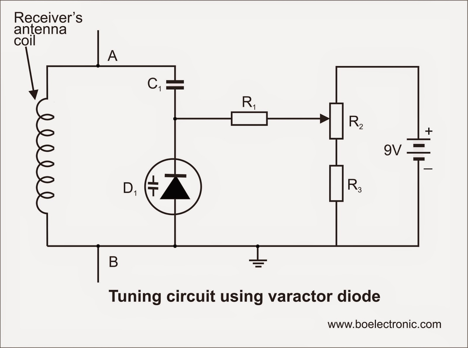 Varactor Tuning Circuit Ac Bridge Diagram Tradeoficcom Can Be Sued In Remote Controlled Of Receivers