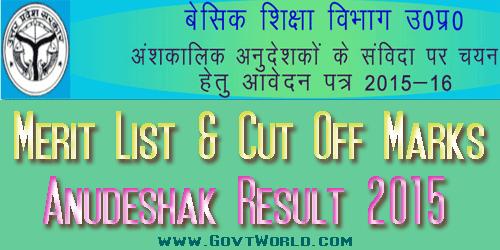 UP Anudeshak Result 2016