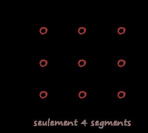 enigme les neuf points passer par tout les point une seule fois sans lever la main à 4 segments