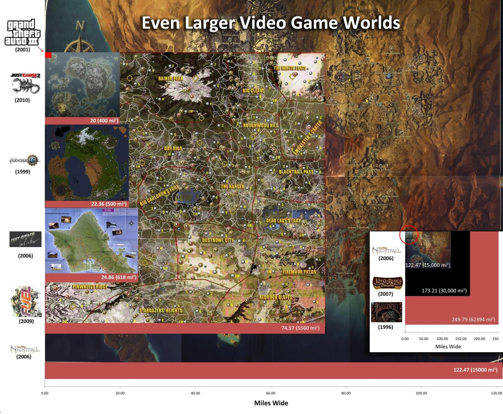 game and dynamically generated world Connecting decision makers to a dynamic network of the games industry capital of the world the total $18 billion generated by games on.