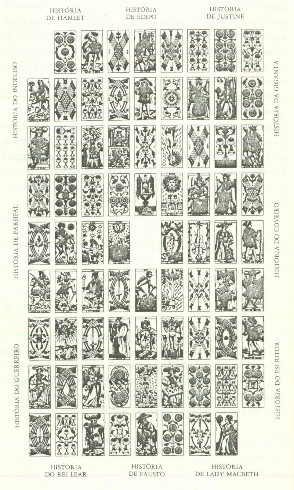 Deuses modernos: Qfwfq e o conhecimento através experiência humana