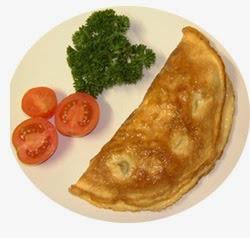 Receta Basica de Omelette