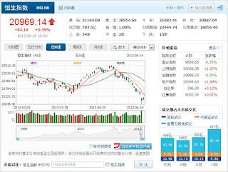 中国株コバンザメ投資 香港ハンセン指数20130614
