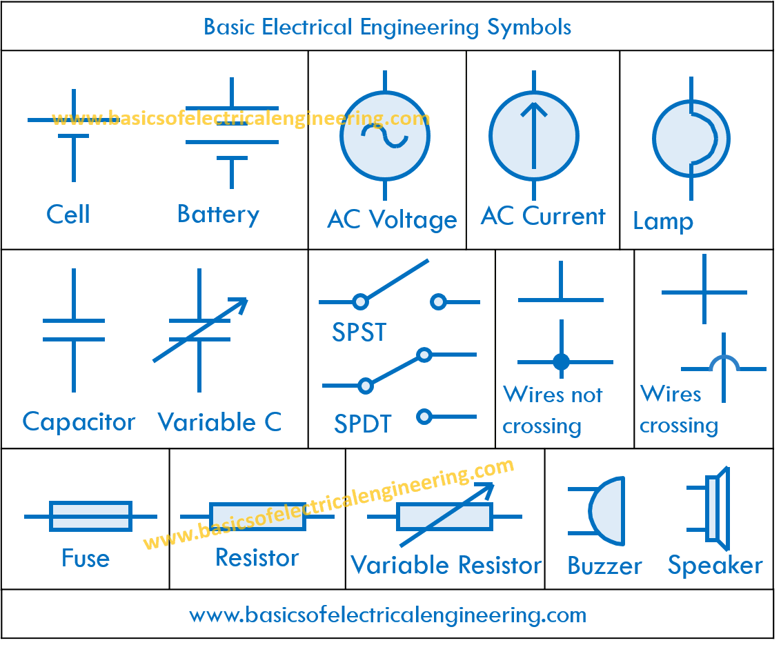 Basics of Electrical Symbols and Why we need them - Basics of Electrical  EngineeringBasics of Electrical Engineering