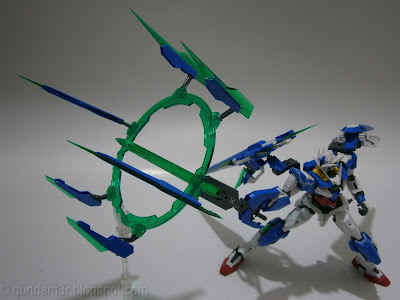 Ring Of Gundam Bakabt