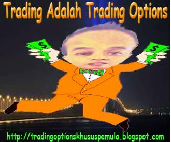 Option now trading