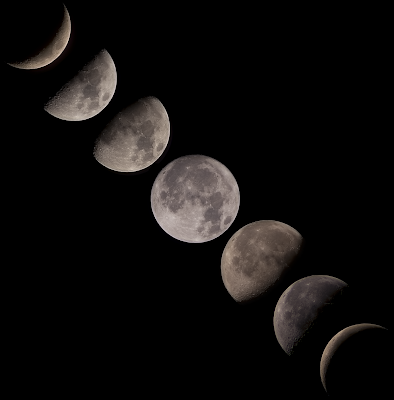 composite moon phases