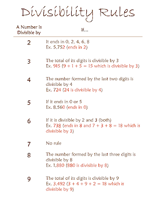 Math homework help divisibility