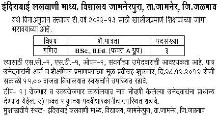 Indirabai Vidyalaya Jamner Job Vacancy 2013