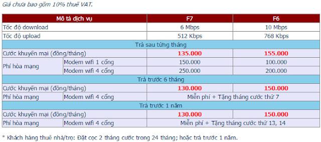 Đăng Ký Lắp Đặt Wifi FPT Bảo Lộc 2