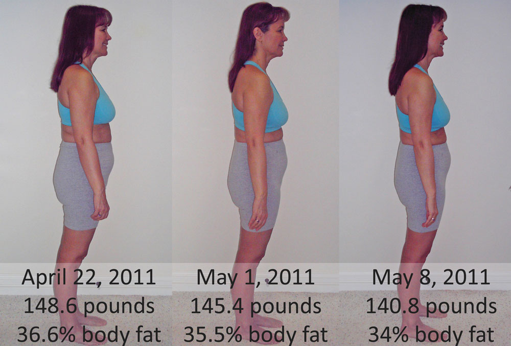 Weight loss workout routine pdf