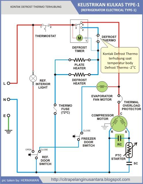 Ac  Air Conditioner    Kelistrikan Pada Kulkas