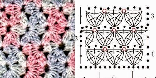 Puntos novedosos para crochet